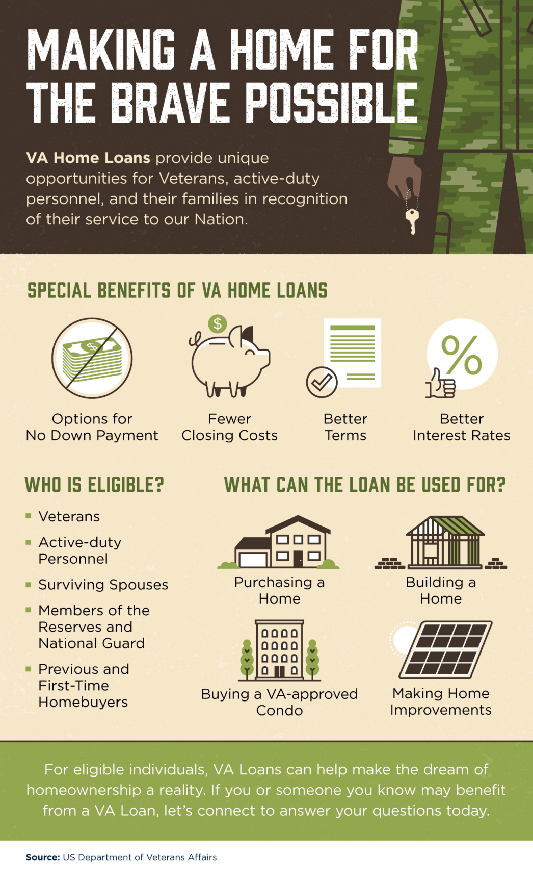 Making a Home for the Brave Possible [INFOGRAPHIC] | MyKCM