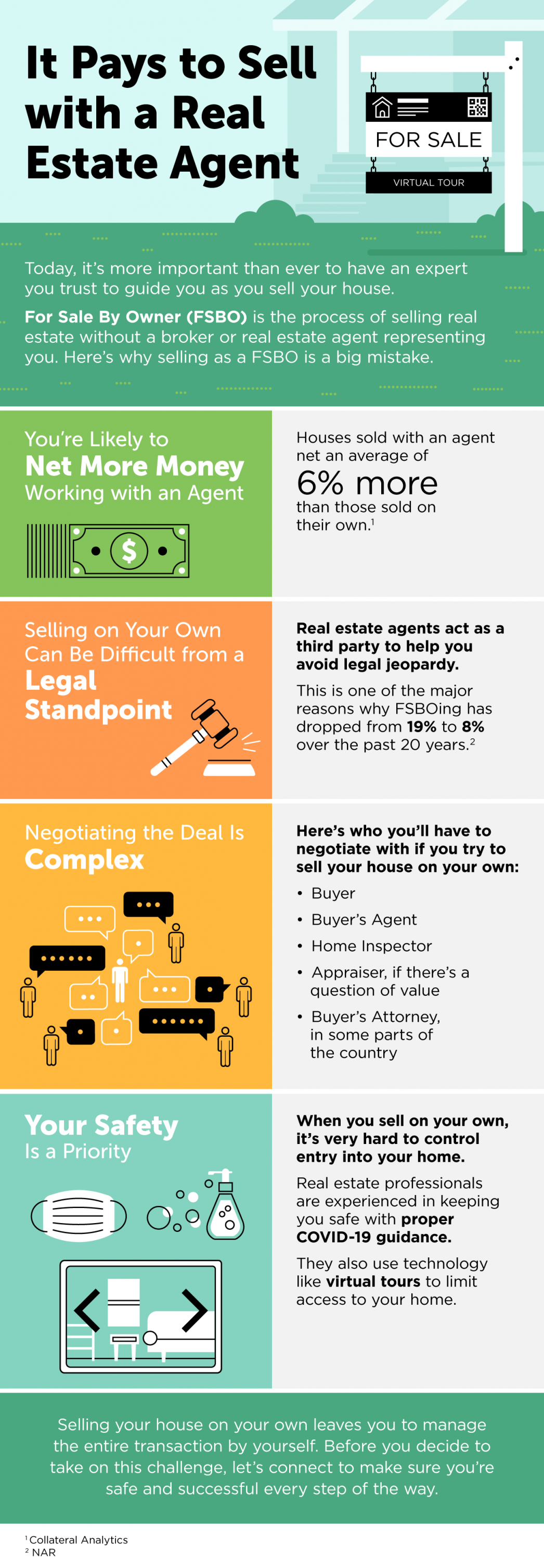 It Pays to Sell with a Real Estate Agent [INFOGRAPHIC] | MyKCM