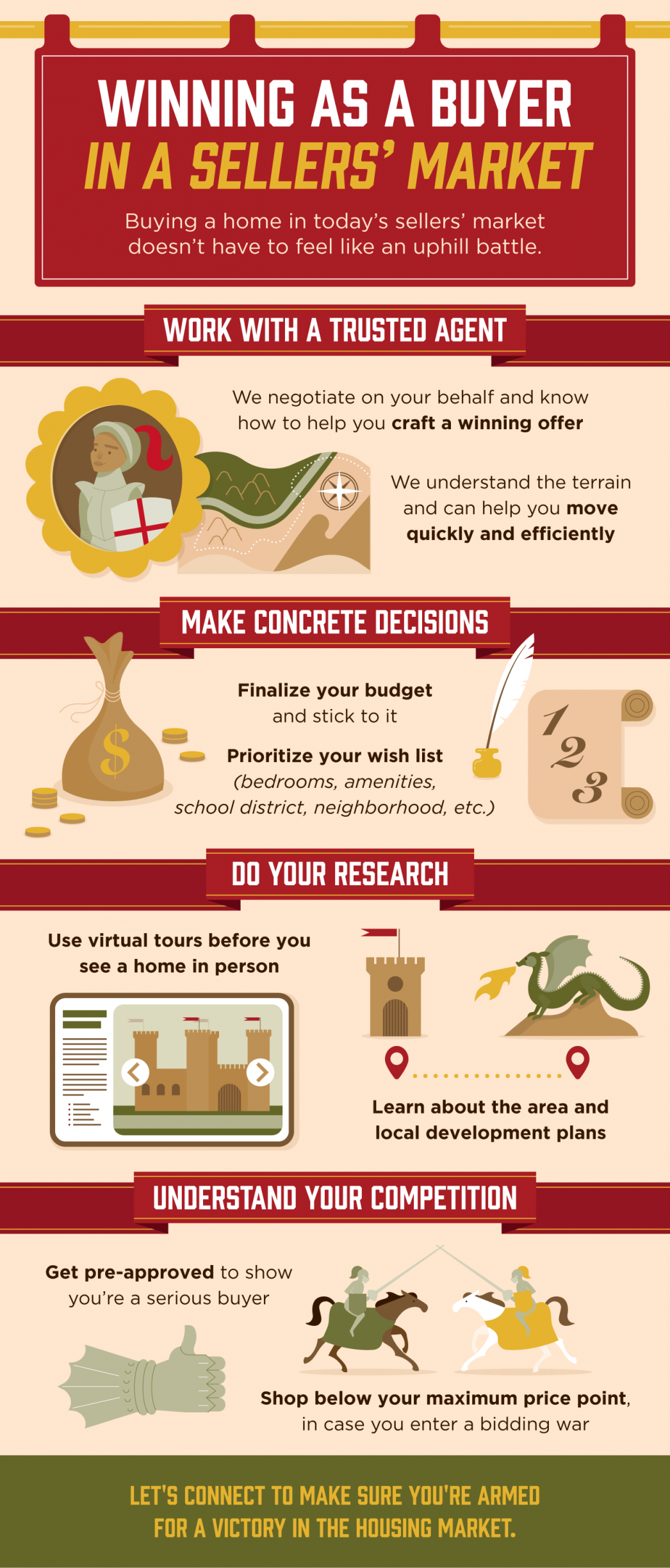 Winning as a Buyer in a Sellers' Market [INFOGRAPHIC] | MyKCM